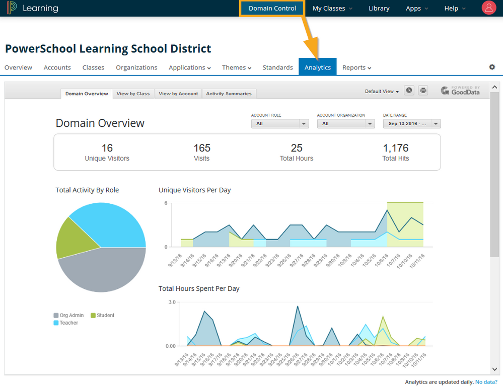 2016-10-12 13_43_25-PowerSchool Learning Domain Control Center.png