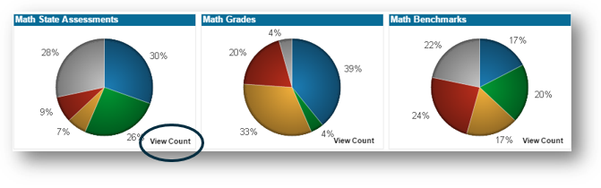Viewing-Student-Counts-1.png