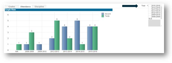 Attendance-Graph-2.png