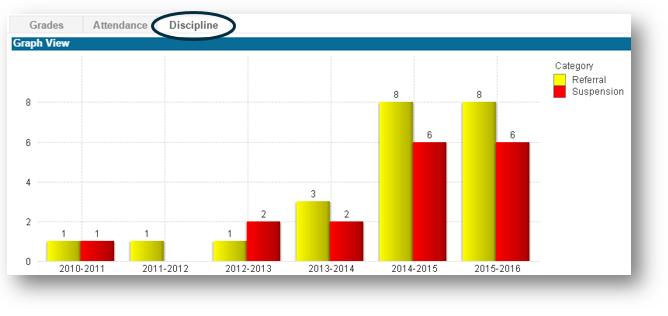 Discipline-Graph-1.png