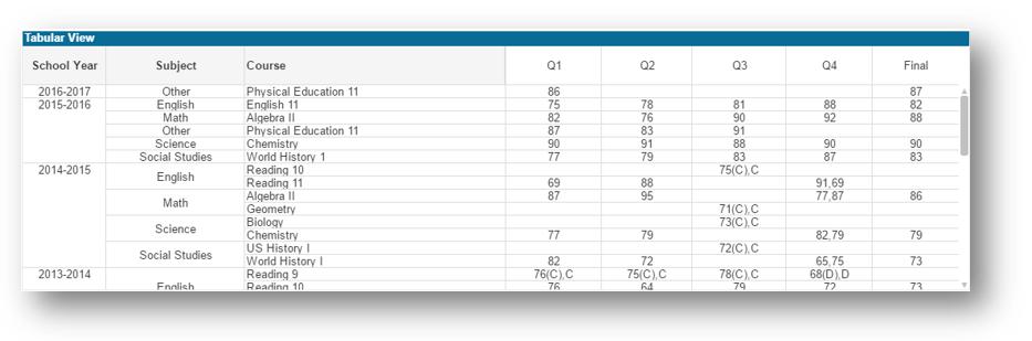 Grades-Tabular-View.png