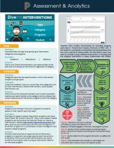 Intervention-Program-Setup-1-232x300.png