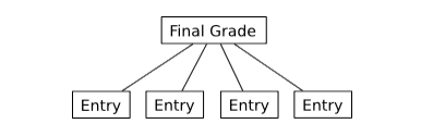 Gradebook_Documentation__3__pdf.png