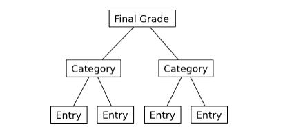 Gradebook_Documentation__3__pdf_2.png