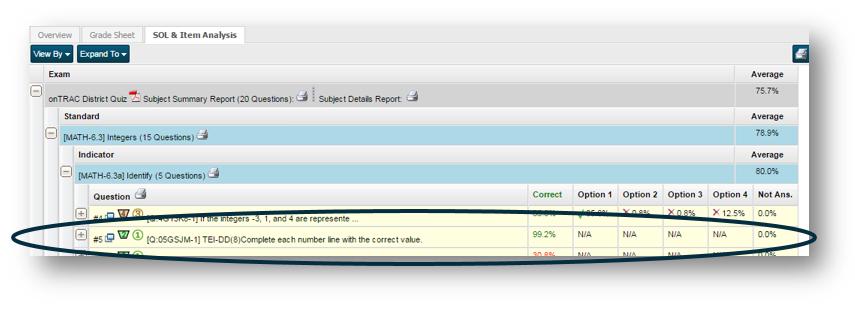 Item-Analysis-Report-5.png