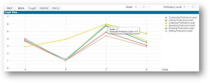 WIDA-Graph-1.png