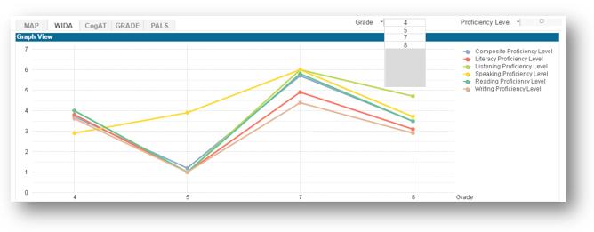 WIDA-Graph-2.png
