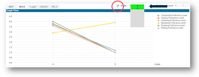 WIDA-Graph-3.png