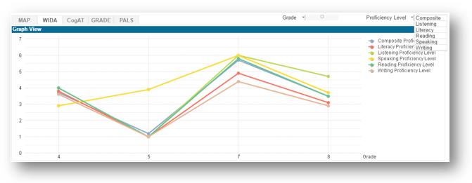 WIDA-Graph-4.png