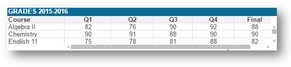 Grades-1.png