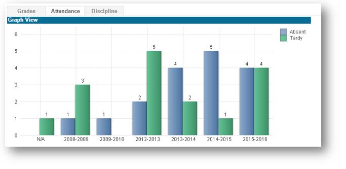 Attendance-Graph-1.png