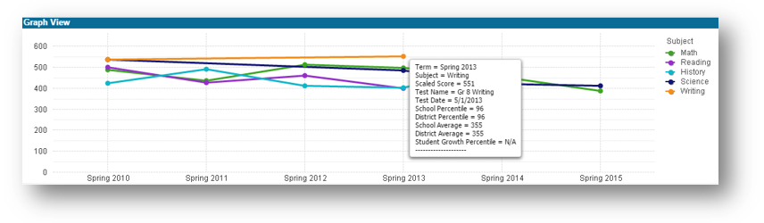 State-Assessment-Graph-1.png