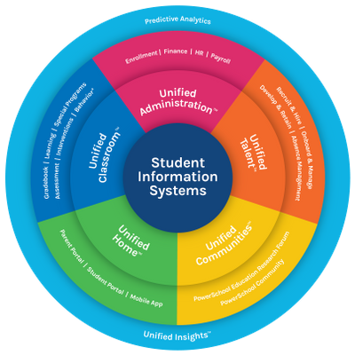 Solution Wheel-110818-03.png