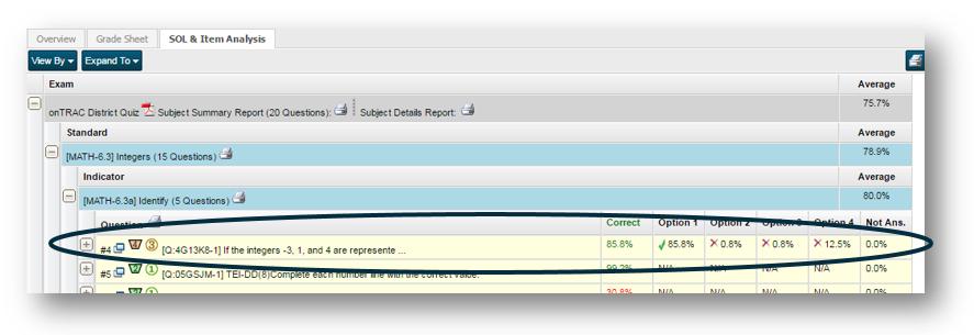 Item-Analysis-Report-4.png