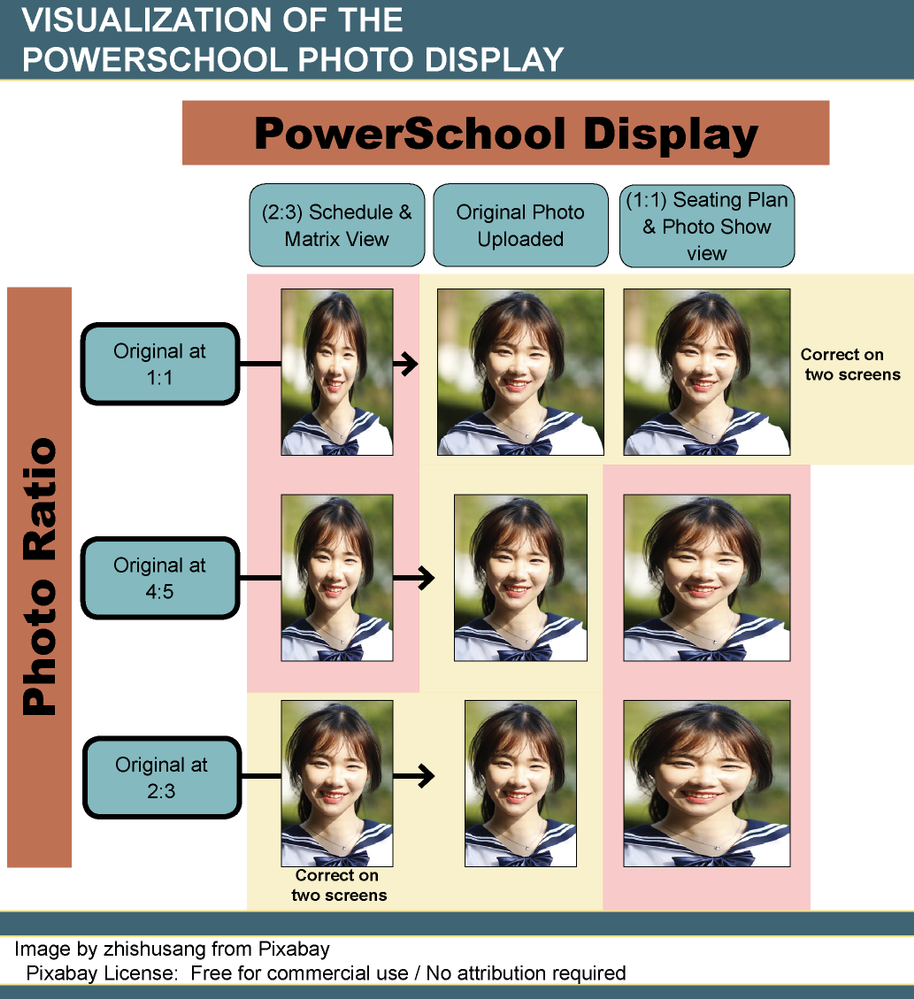 PowerSchool Aspect Ratios.png